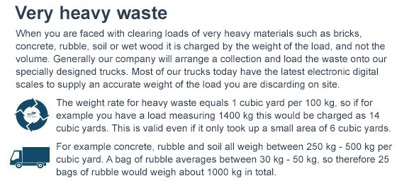 croydon rates of rubbish clearance